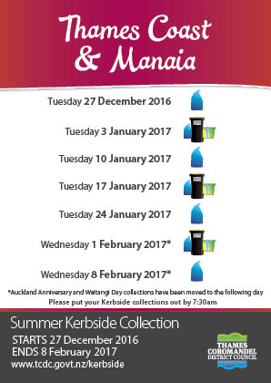 Kerbside 2016-17 peak Thames Coast and Manaia