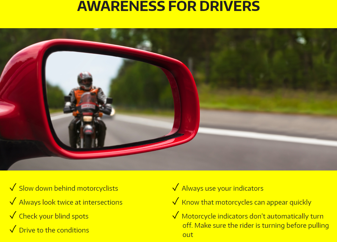Awareness for drivers